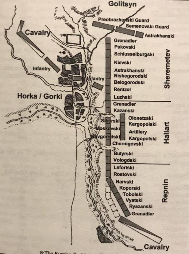 Horka Map